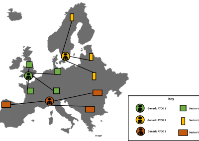 Think provides SESAR 2020 Wave 1 validation support