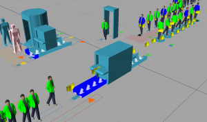 Simulation of airport security