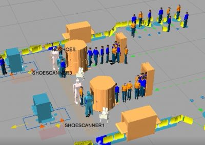 Modelling security queues to improve passenger experience
