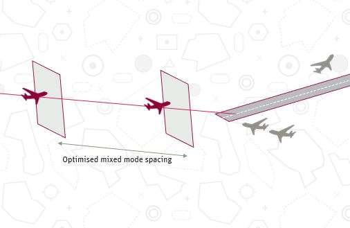 Runway Optimisation Concept Development