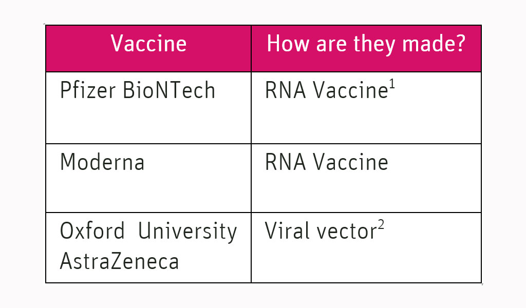 What Can ATM Concept Development Learn From The COVID-19 Vaccine?
